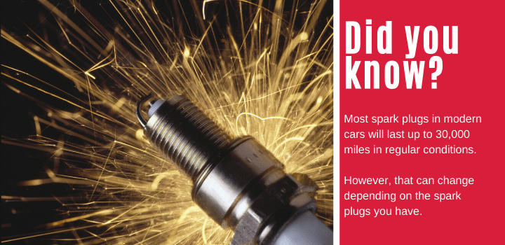 Did You Know: How spark plugs work