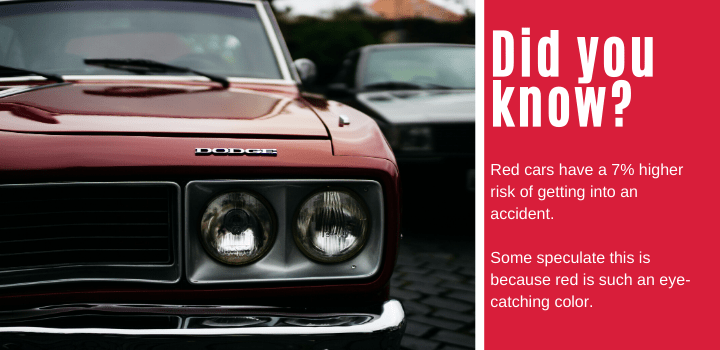 Did you know? Red car paint job fact