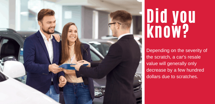 Did you know: Depending on the severity of the scratch, a car's resale value will generally only decrease by a few hundred dollars due to scratches.