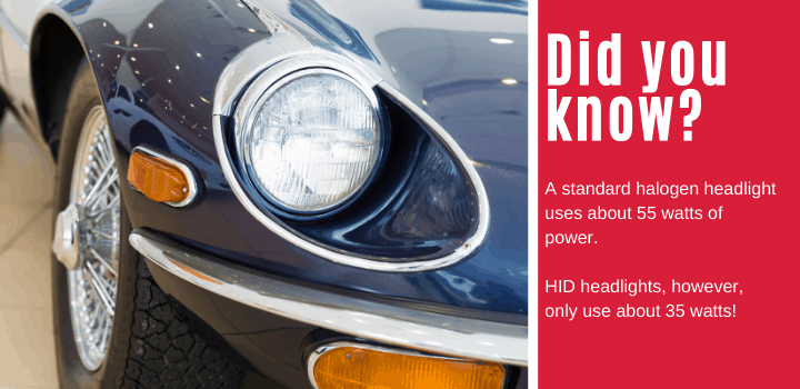 Did you know: A standard halogen headlight uses about 55 watts of power. HID headlights, however, only use about 35 watts!