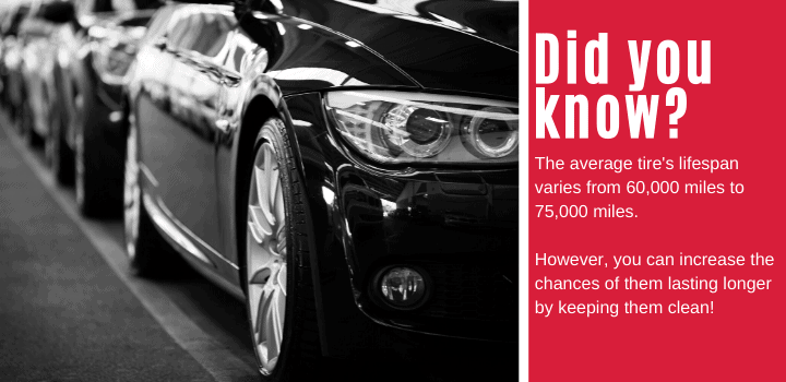 Did you know: The average tire's lifespan varies from 60,000 miles to 75,000 miles.  However, you can increase the chances of them lasting longer by keeping them clean!