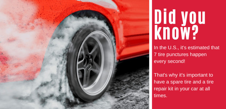 Did you know: In the U.S., it's estimated that 7 tire punctures happen every second! That's why it's important to have a spare tire and a tire repair kit in your car at all times.
