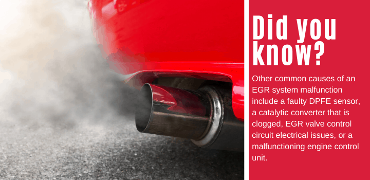 Did you know: Other common causes of an EGR system malfunction include a faulty DPFE sensor, a catalytic converter that is clogged, EGR valve control circuit electrical issues, or a malfunctioning engine control unit.