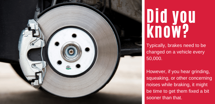 Did you know: Typically, brakes need to be changed on a vehicle every 50,000. However, if you hear grinding, squeaking, or other concerning noises while braking, it might be time to get them fixed a bit sooner than that.
