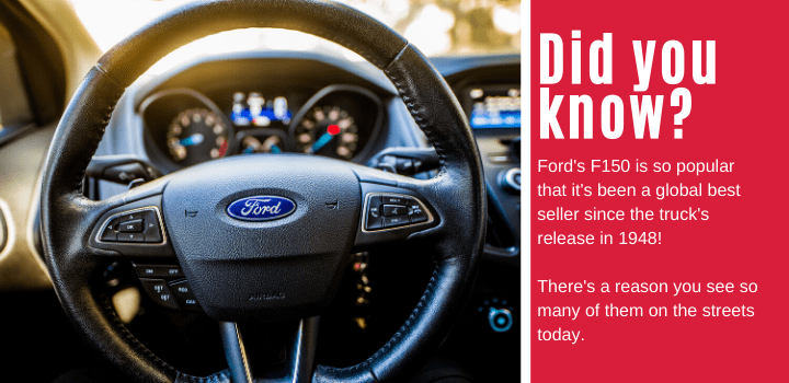 Did you know: Ford'sF150 is so popular that it's been a global best seller since the truck's release in 1948! There's a reason you see so many of them on the streets today.