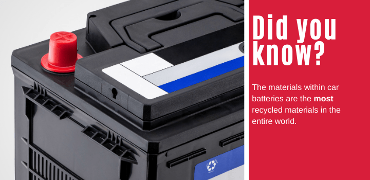 Did You Know: The materials within car batteries are the most recycled materials in the entire world.